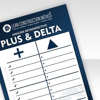 Infografía · Análisis Retrospectivo Plus Delta