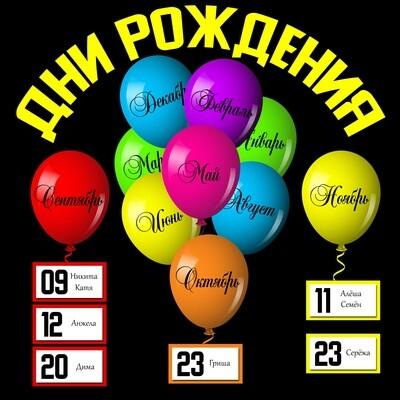 Дни рождения для Уголка класса
