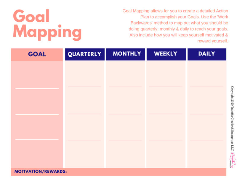 Goal Mapping Template