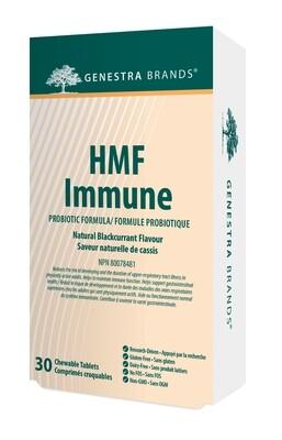 Hmf Immune