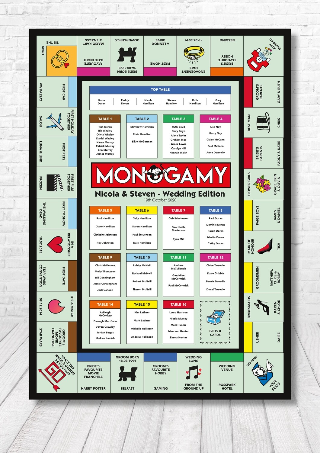 Monopoly Themed Table Plan, Table Numbers and Place Cards