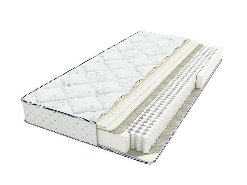 Premium mattress SANDERS