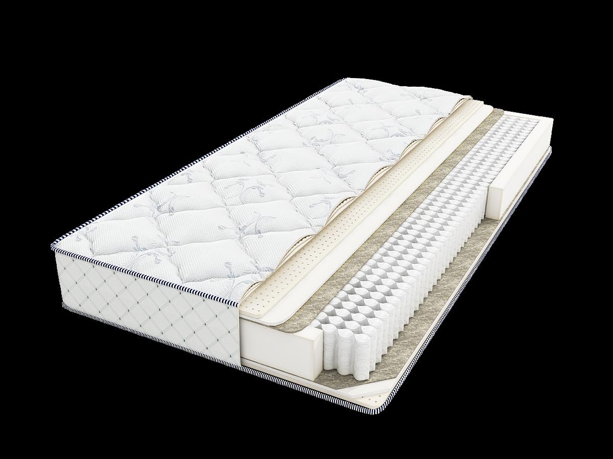 Premium mattress GLEN HAVEN