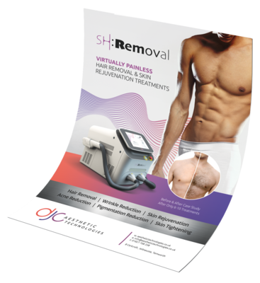 SH:Removal - Hair Removal Male A2 Poster x 2