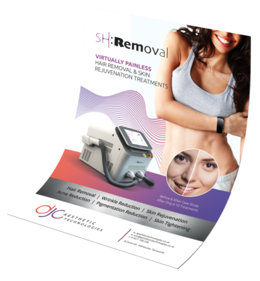 SH:Removal - Hair Removal Female A2 Poster x 2
