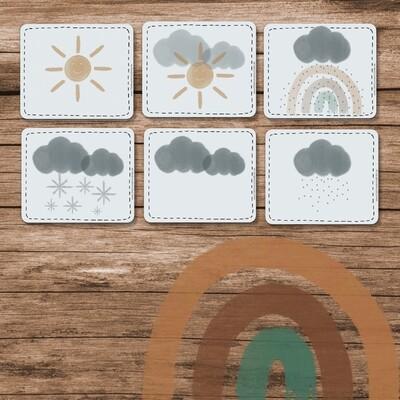Klassenkalender Add-On Wetter  - Regenbogen Boho blau