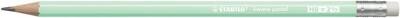 Pencil, HB, Swano Pastel Green, Box of 12