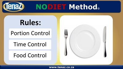 NODIET Method