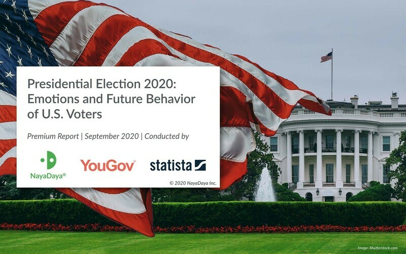 Presidential Election 2020: Emotions and Future Behavior of U.S. Voters – Premium Data and Report
