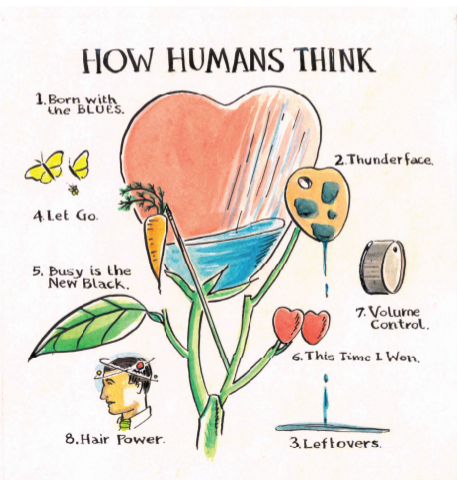 PRE-ORDER: How Humans Think Album (Download Only) - 3 tracks to you RIGHT NOW! The rest on 10.10.2020