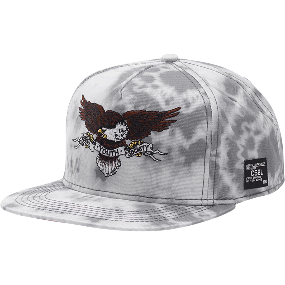 CSBL FD Cap