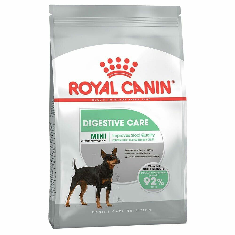 Royal Canin Digestive Care Mini Dry Food