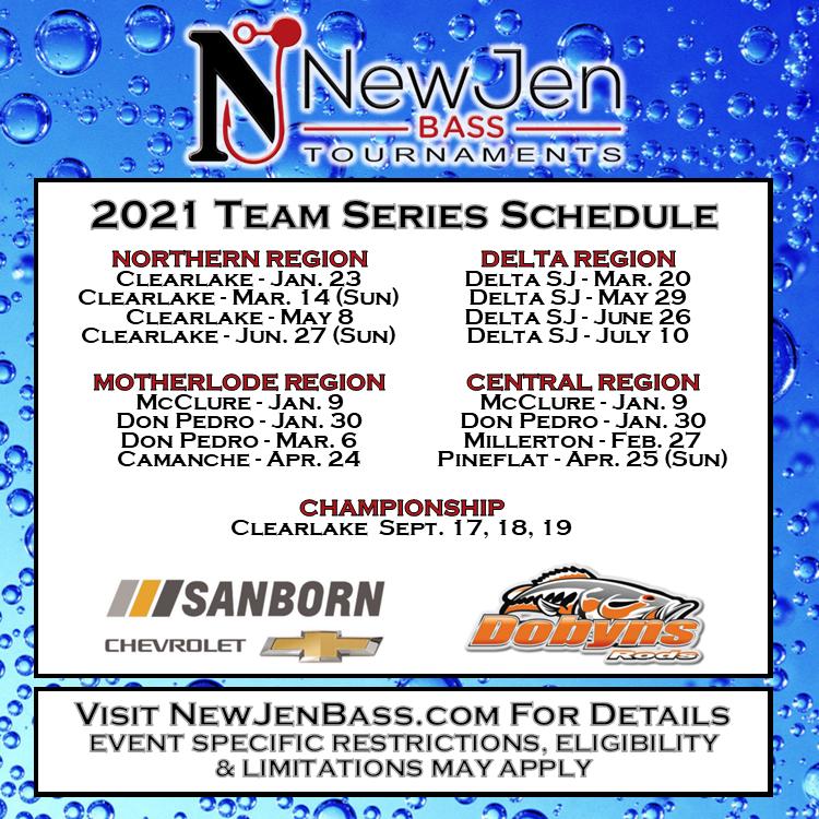 Delta Region: Delta San Joaquin - March 20, 2021