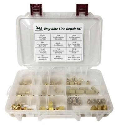 RAS Metric Way Lube Repair Kit