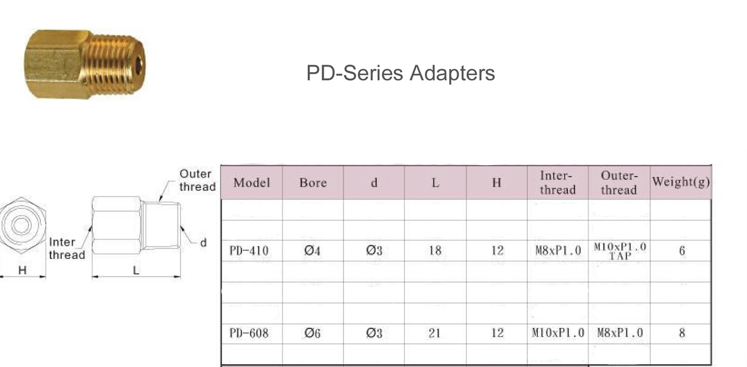 PD-Series Adapter - PD-608
