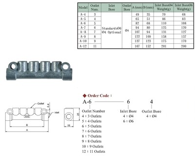 A4 Distributing Joint - 4-Way Junction Block for Lube System (A-4-4-4)