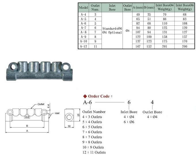 A6 Distributing Joint - 6-Way Junction Block for Lube System (A-6-4-4)