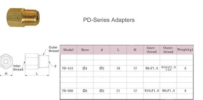 PD-Series Adapter - PD-410