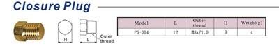 PG-004 Closure Plug M8 x P1.0