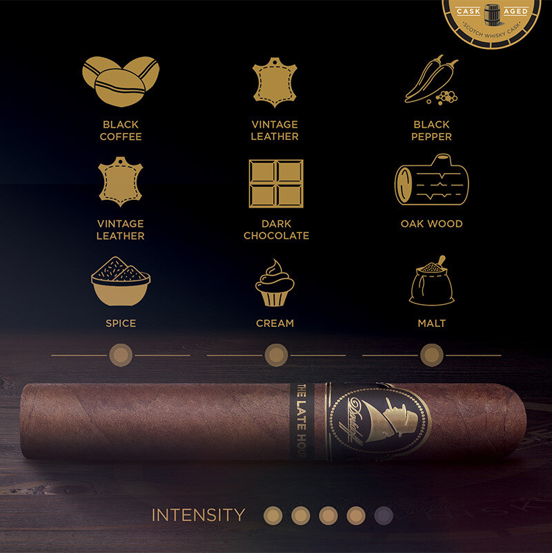 Davidoff Winston Churchill late hour toro