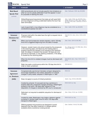 Speedy Trial Quick Reference Guide