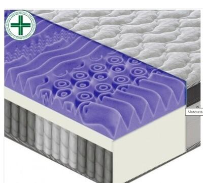 Materasso SARA in memory foam 7cm a 13 Zone Differenziate