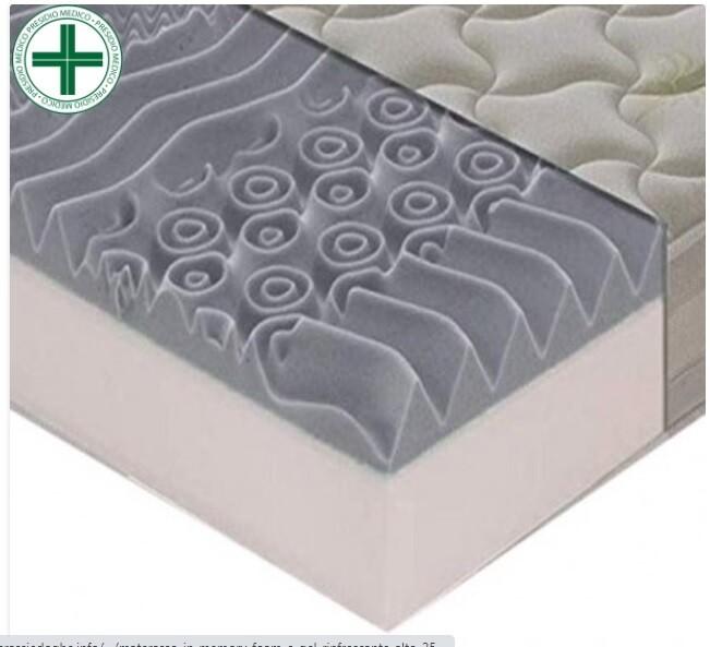 Materasso SUSY in memory foam MyMemory e gel rinfrescante