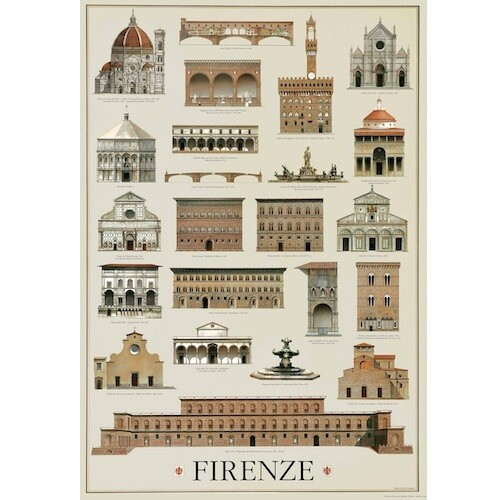 Poster ARCHITECTURE OF FLORENCE