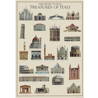 Poster ARCHITECTURE OF ITALY