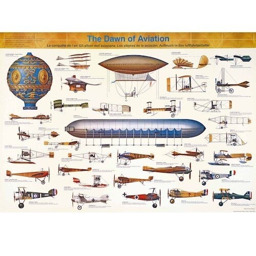 Poster STORIA DELL'AVIAZIONE