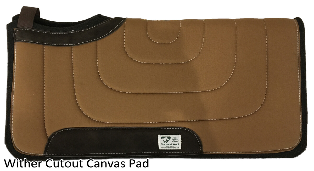 W-Cut Pad HR75