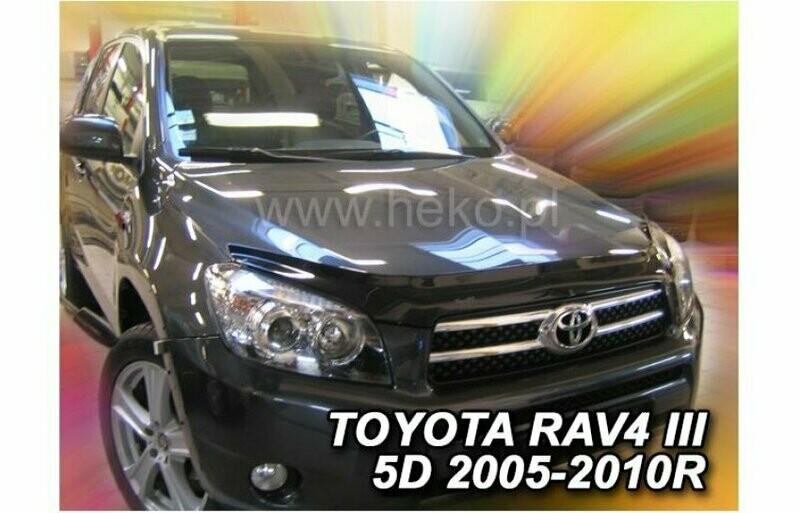 Kapotikaitse, Toyota Rav4 2018 -