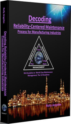Decoding Reliability-Centered Maintenance Process for Manufacturing Industries
