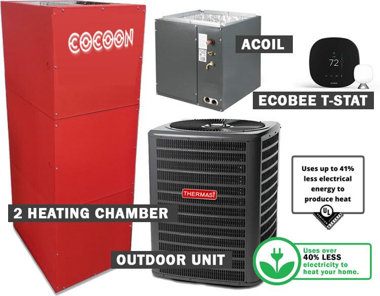 COCOON Furnace AC Bundle-2700