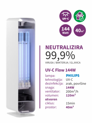 LENA UV-C STERILON FLOW 144W | UV-C ventilator 00108
