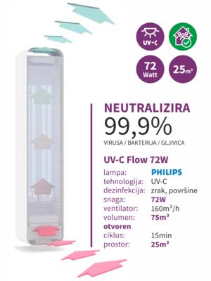 UV-C Flow 72W 00017