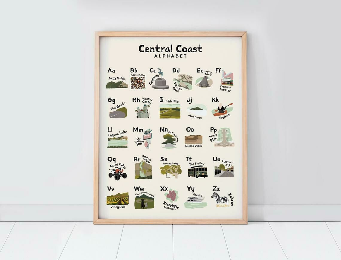 Central Coast of California Alphabet Poster