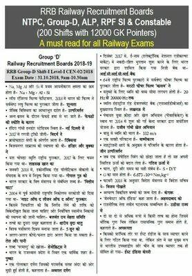 Railwar RRB GK General Knowledge Pointers