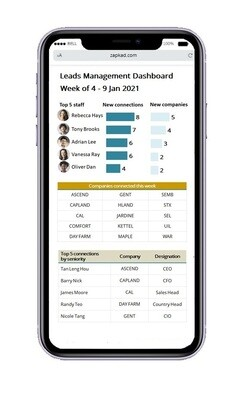 Leads Management Dashboard