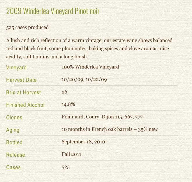 WINDERLEA WINDERLEA PINOT NOIR RESERVE 2009