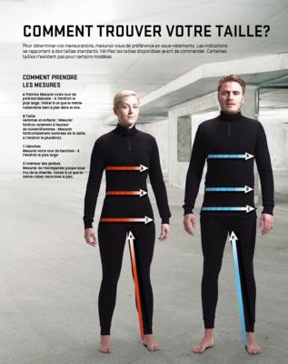 Guide des tailles: Vêtement Bläkläder