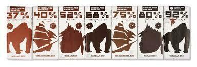 Droge voeding: Chocolademakers 3 repen chocolade