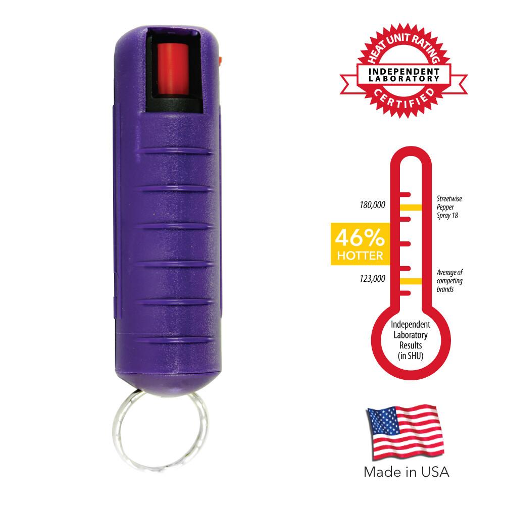 Streetwise 18 Pepper Spray- Purple