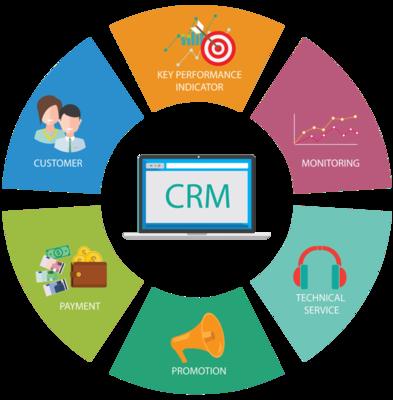 CRM Build & Digital Services