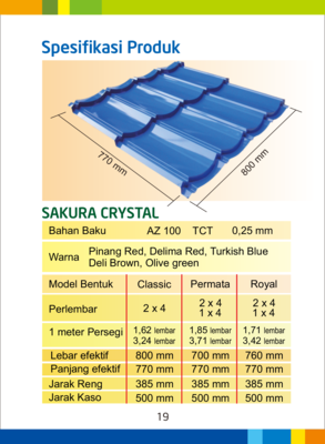 sakura classic biru 2 X 4 Tebal tct 0,25 mm