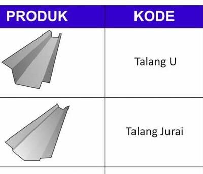 Talang Air Petak Galvanis Tebal 0,5mm Panjang Custom