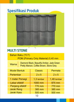Multi stone hitam