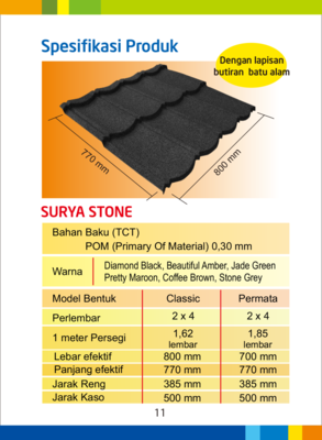 surya classic stone warna hitam 2x4 tebal tct 0,30mm