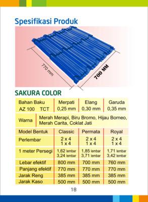 Sakura permata Biru 2x4 tebal tct 0,30