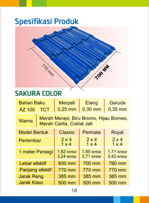 Sakura permata Biru 2x4 tebal tct 0,25